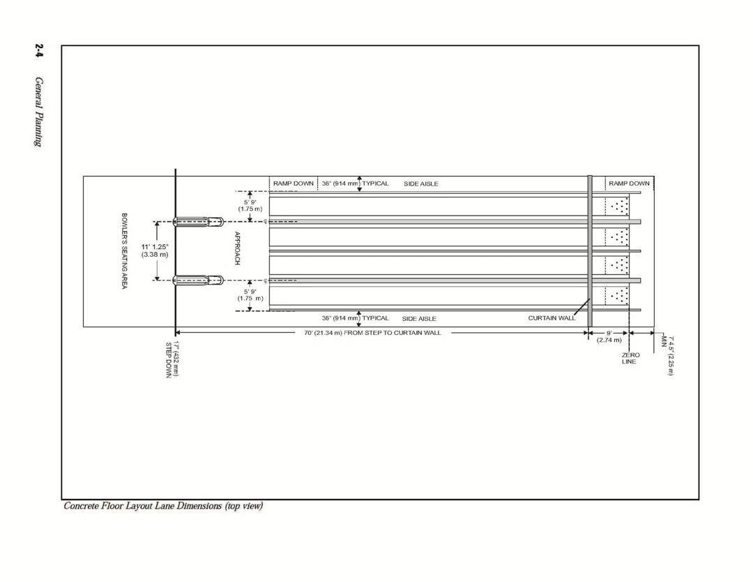 buidling width